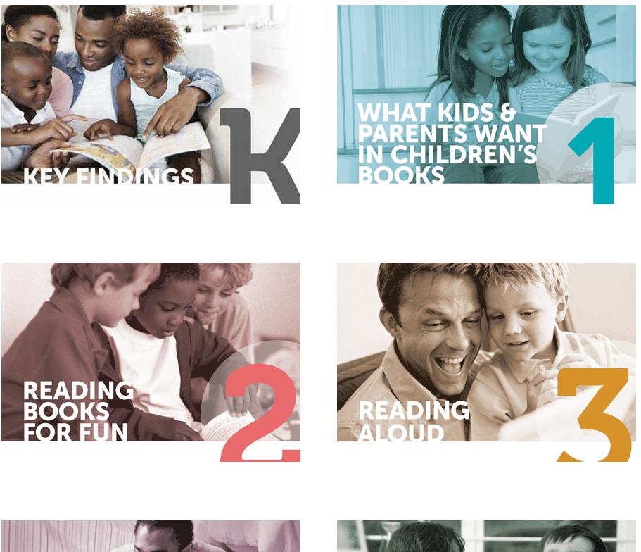 Scholastic Reading Report