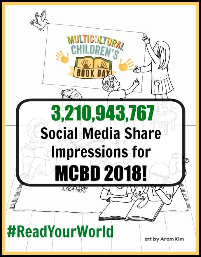 3,210,943,767: Total number of social media share impressions for January 25-28, 2018.